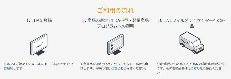 FBA小型軽量商品プログラムとは