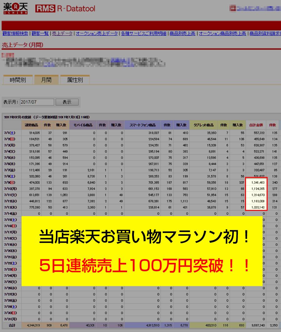 売上500万円!