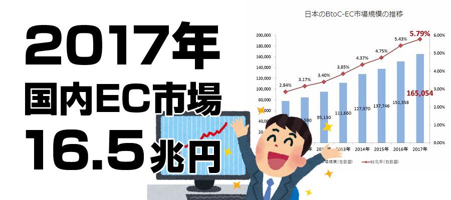 2017年EC市場規模