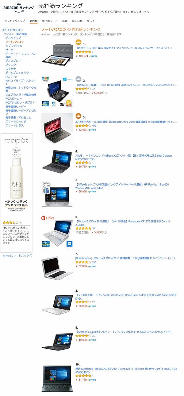 Amazonでネットショッピング