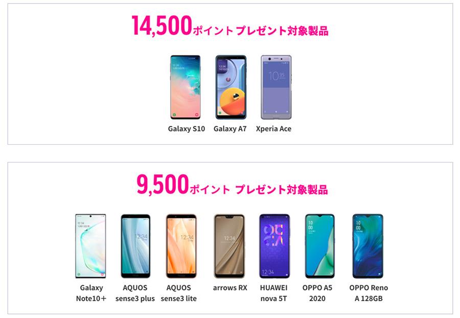 楽天モバイルが月額2980円の無制限プラン「Rakuten UN-LIMIT」申込者に最大14,500ポイントを還元!