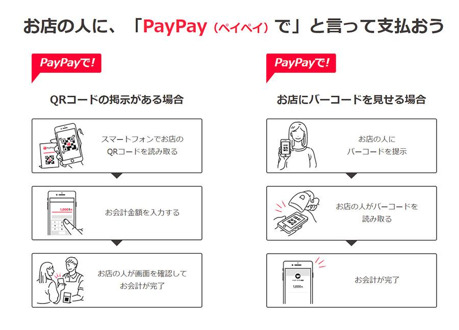 PayPayが使えるお店まとめ