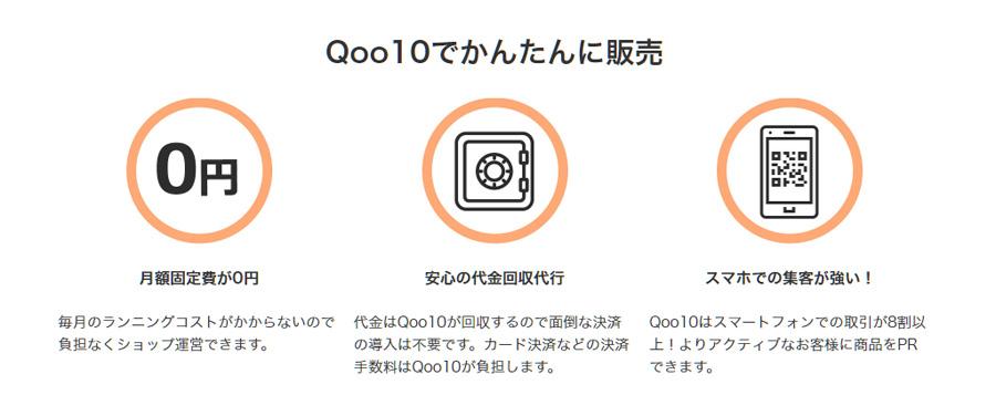 Qoo10キューテン出店の評判
