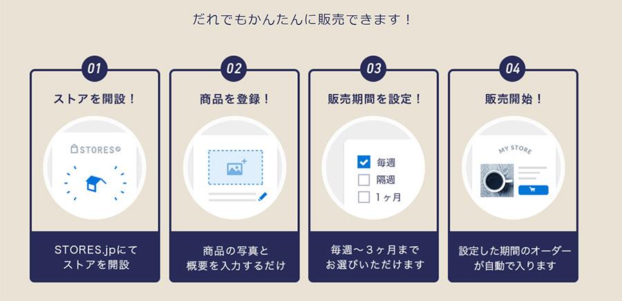 STORES.jpの定期購入