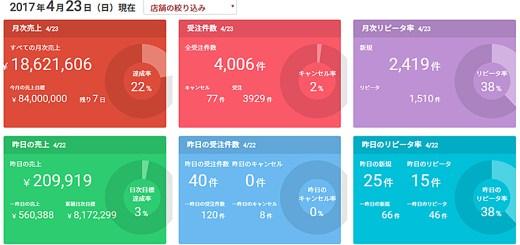 ネット通販10億円ブログ