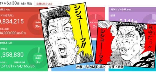 年商3億円死守成功!