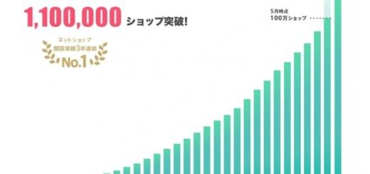 BASEがネットショップ出店数110万ショップ突破!2ヶ月で10万ショップ増加!