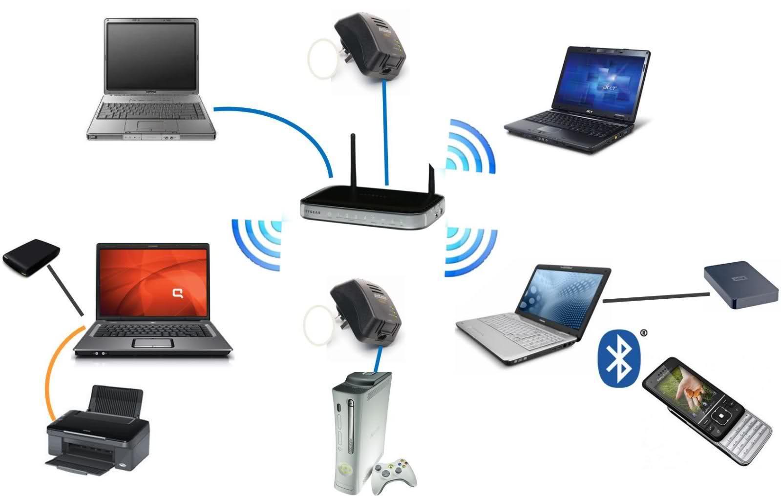 Computer Network & Internet Setup-Wi-Fi, Ethernet and Home