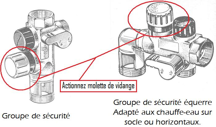 Groupe De Securite Qui Fuit Solutions Pour Stopper La Fuite Urgence Plombier Toulouse