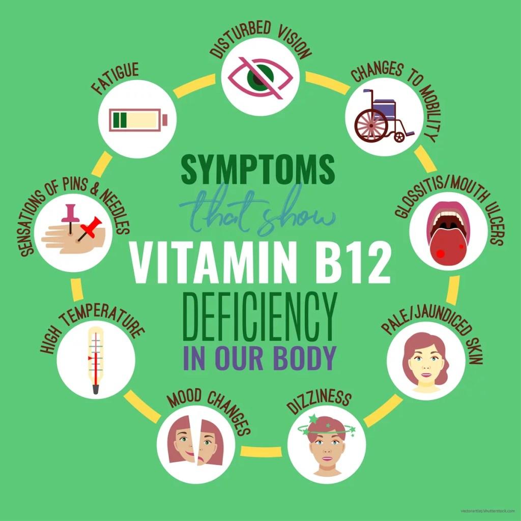 Vitamin-B12-Mangel Symptome betreffen die Augen, den Verdauungstrakt, die Psyche und unser Gedächtnis