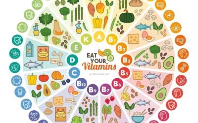 B-Vitamine: Die sieben Freunde von Vitamin B12