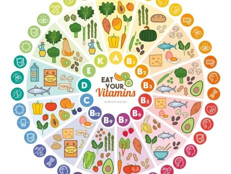 Die B-Vitamine und Vitamin B12: Vorkommen in Lebensmitteln und wie B-Vitamine wirken