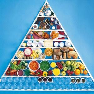Vitamin B12 in der Ernährungspyramide: Mit Ausnahme von Ebene 6 ist Vitamin B12 in Lebensmitteln aller Ebenen der Ernährungspyramide enthalten