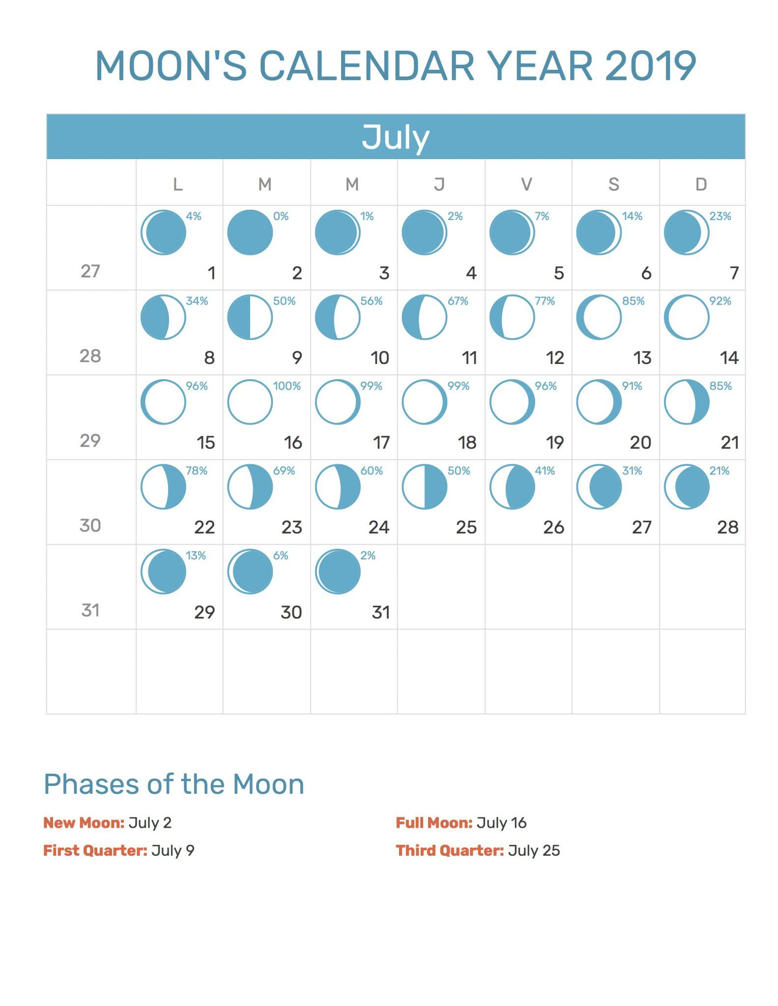 July Moon Phases Calendar New Moon And Full Moon