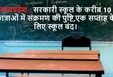 Photo of मध्यप्रदेश : सरकारी स्कूल के करीब 10 छात्राओं में कोरोना संक्रमण की पुष्टि,एक सप्ताह के लिए स्कूल बंद।