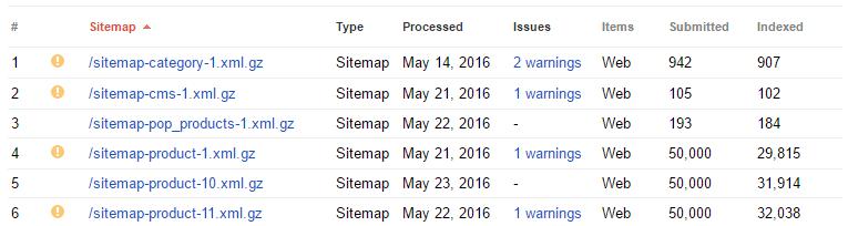 Sitemap Indexxml  New Blog Wallpapers