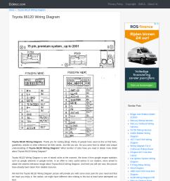 jpeg 83kb toyota corolla car alarm wiring information autos weblog eidetec com urlscan io jpeg 83kb [ 1600 x 1200 Pixel ]