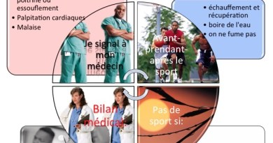 10-regles-dans-la-pratique-du-sport-sante-cardiovascualaire-hupertan-uroblog