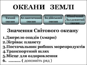 Океани Землі
