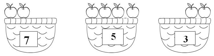 Конспект тематичного заняття з математики для дітей старшої групи