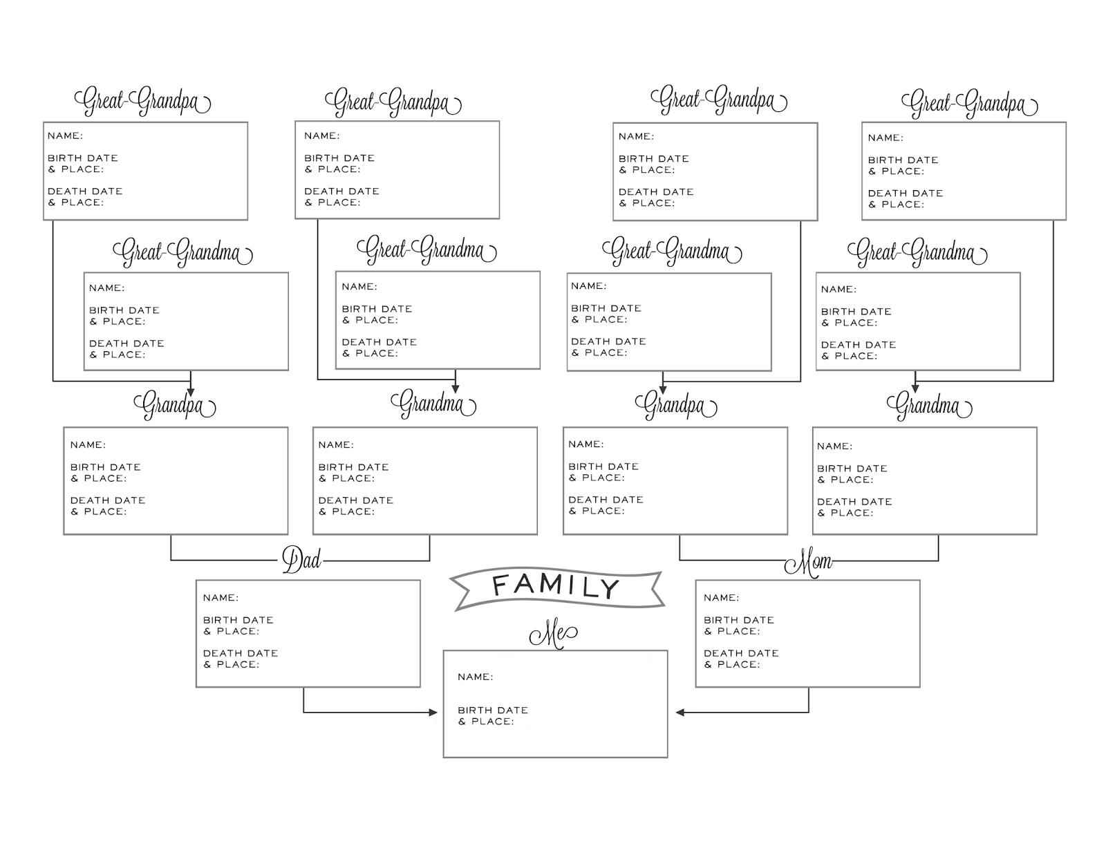 Printable Pedigree Chart