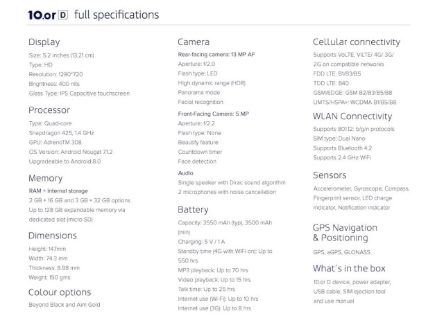 Full-specifications-10.orD-smartphone-axath