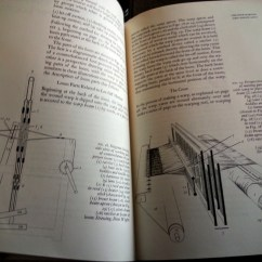 Rigid Heddle Loom Diagram Diagramming Adjectives And Adverbs Worksheets The Wrestling Of