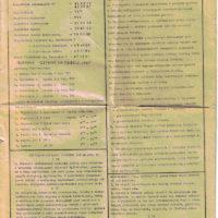 Ursynowskie ABC, maj '78