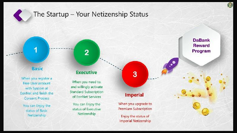DaBank - Startup