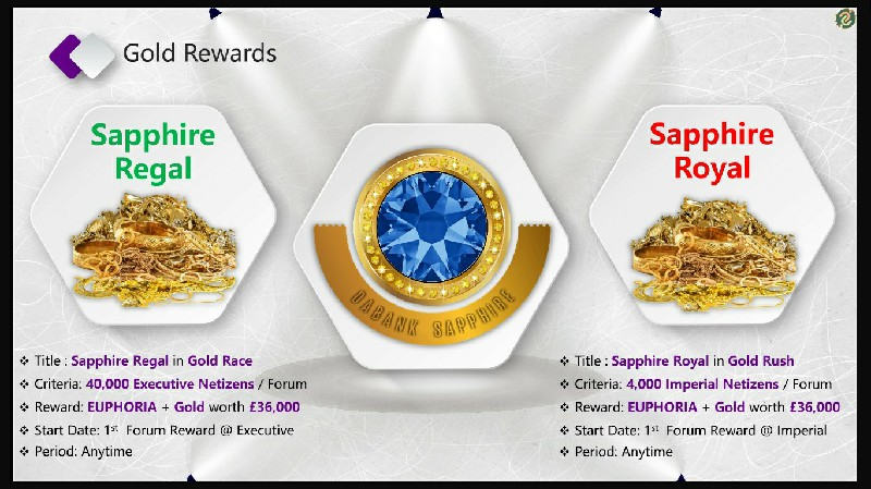Sapphire Regal & Sapphire Royal