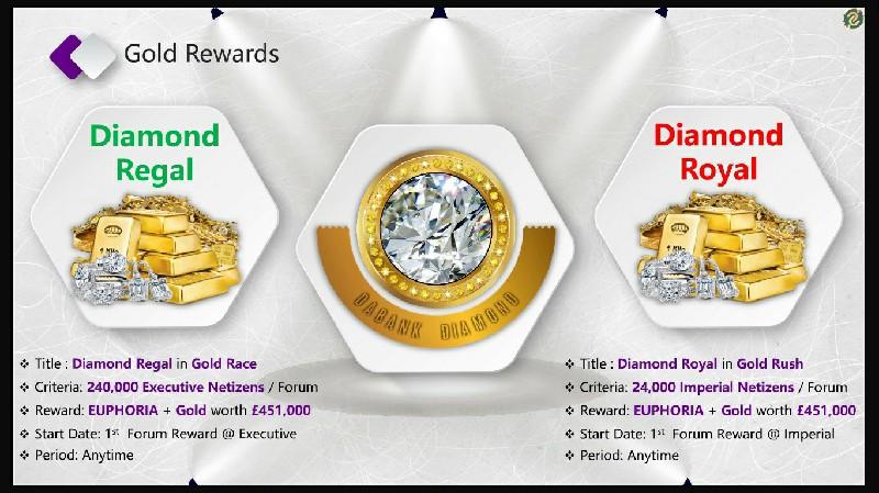 Diamond Regal & Diamond Royal