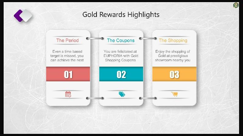 Gold Rewards Highlights