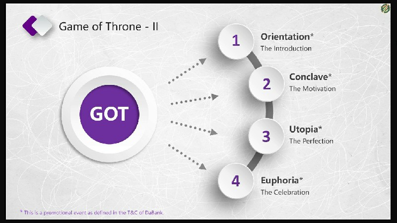 Game of Throne - II