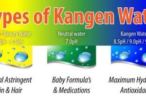 kebugaran dan kesehatan tubuh karena manfaat kangen water
