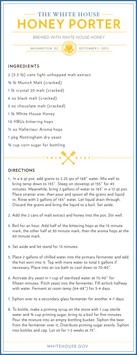 wh beer recipe honey porter 0