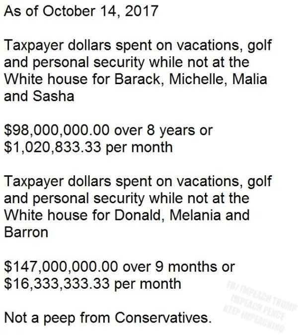 Trump travel spending also fact check is more taxpayer dollars on personal rh snopes