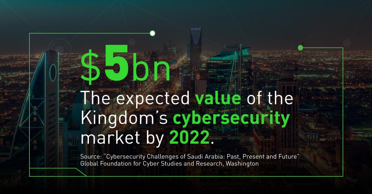 Major Saudi Investments in Cybersecurity, Surveillance, and IT Protection Present New Opportunities for U.S. Companies