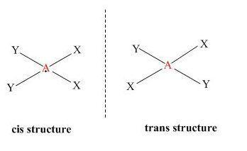 1) how many structures are possible for a square planar