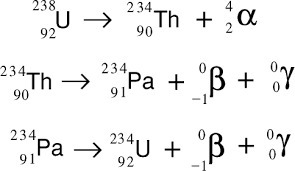 Write the nuclear equation for a reaction important in