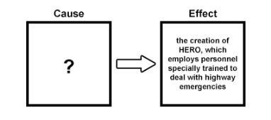 Which BEST completes the diagram? A) the Great Depression