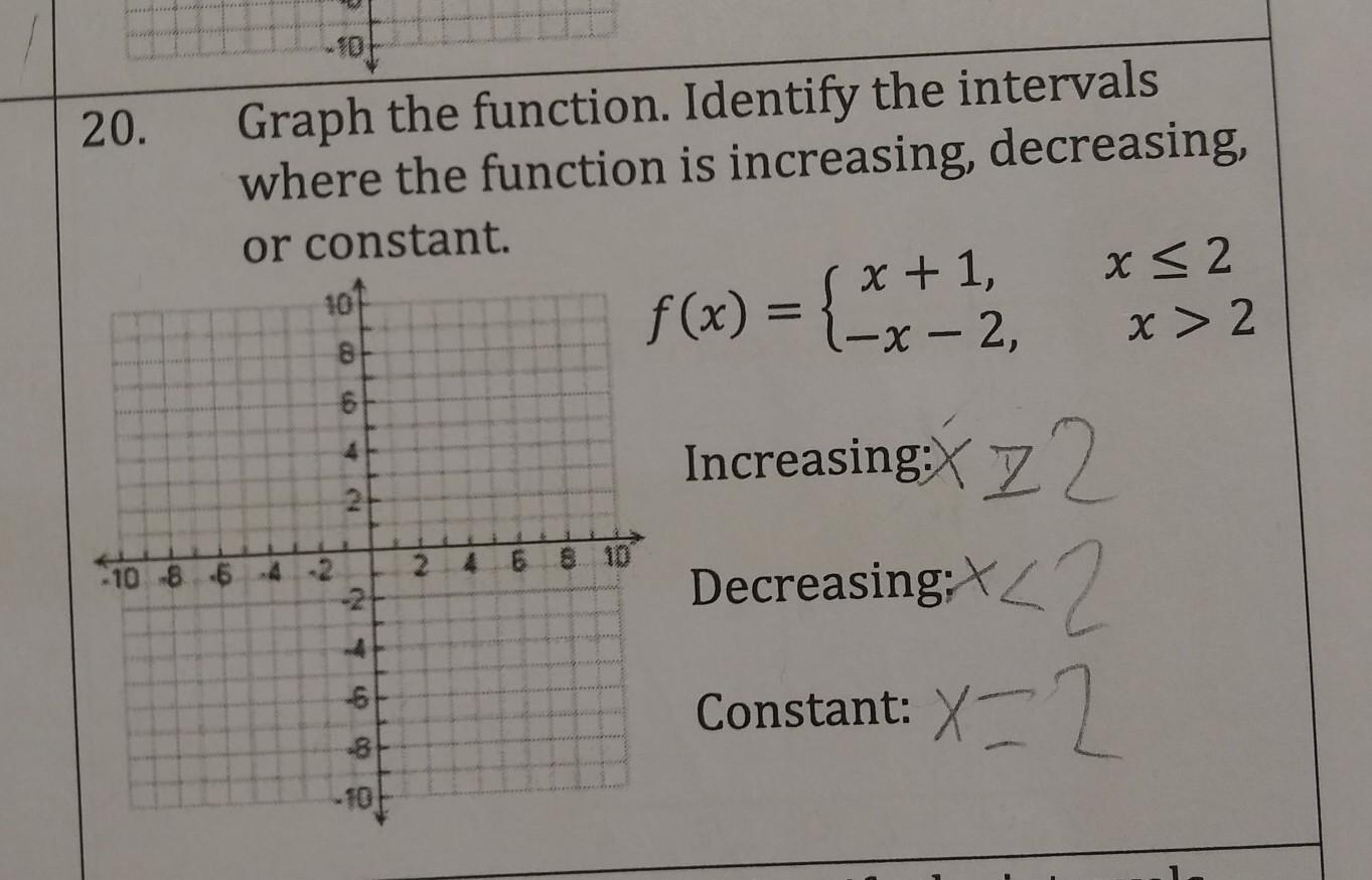 Graph The Function Identify The Intervals Where The