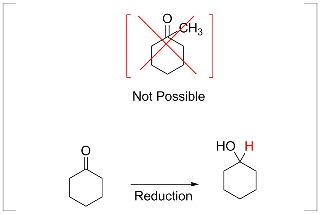 Why can't 1−methylcyclohexanol be prepared from a carbonyl
