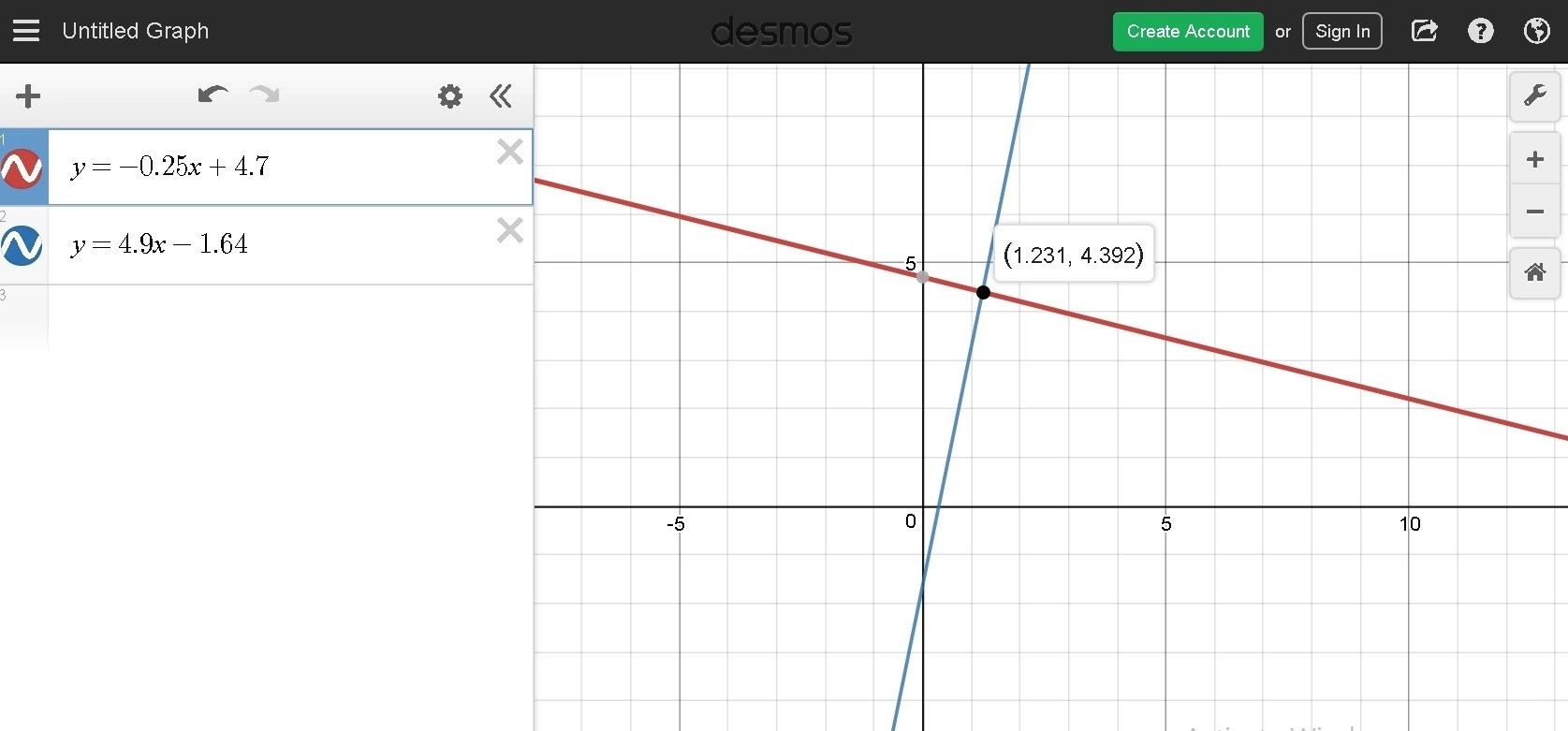 Solve The System Of Linear Equations By Graphing Round