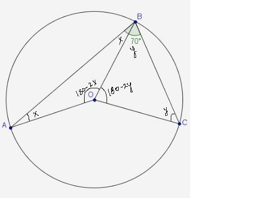 In the diagram, point O is the center of the circle. If m