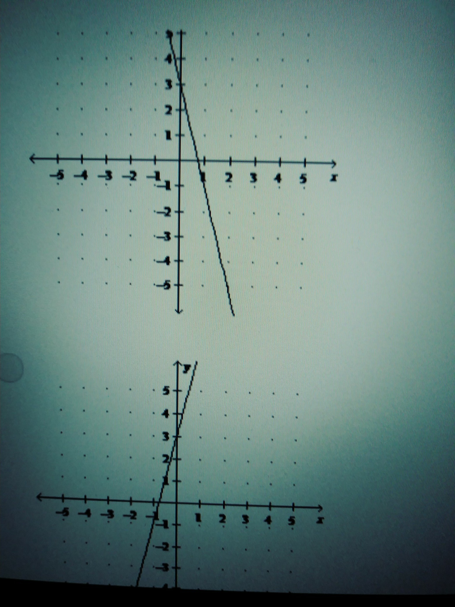 Q 15 Please Graph The Equation Y 4x