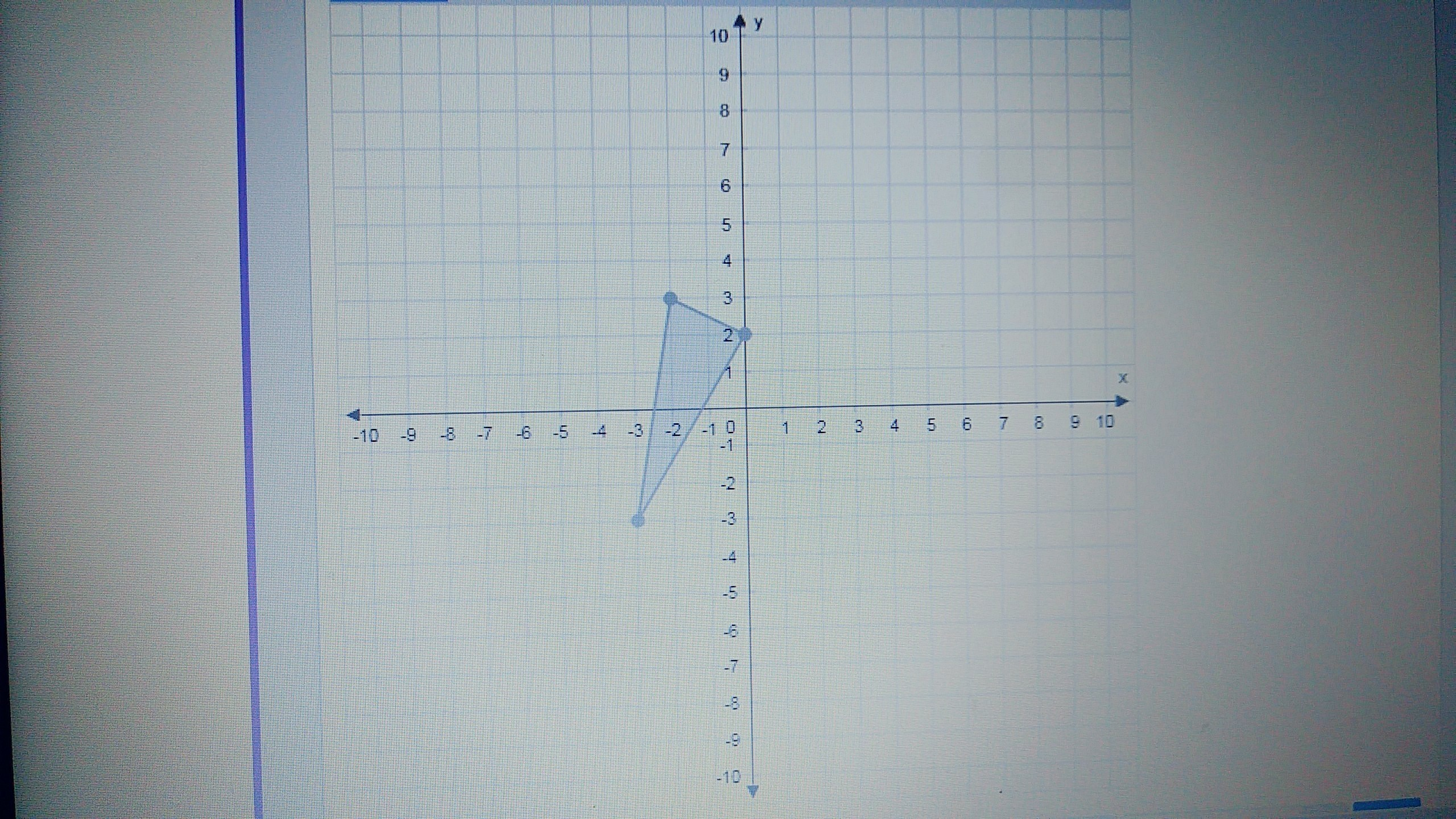Graph The Image Of The Given Triangle Under A Dilation