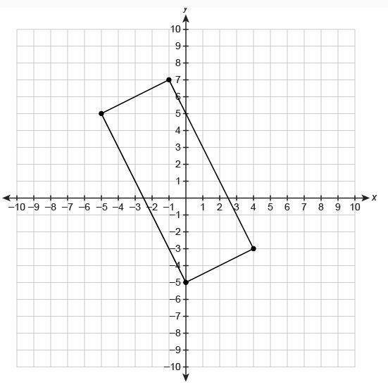 What is the area of the rectangle? 40 Units squared 45