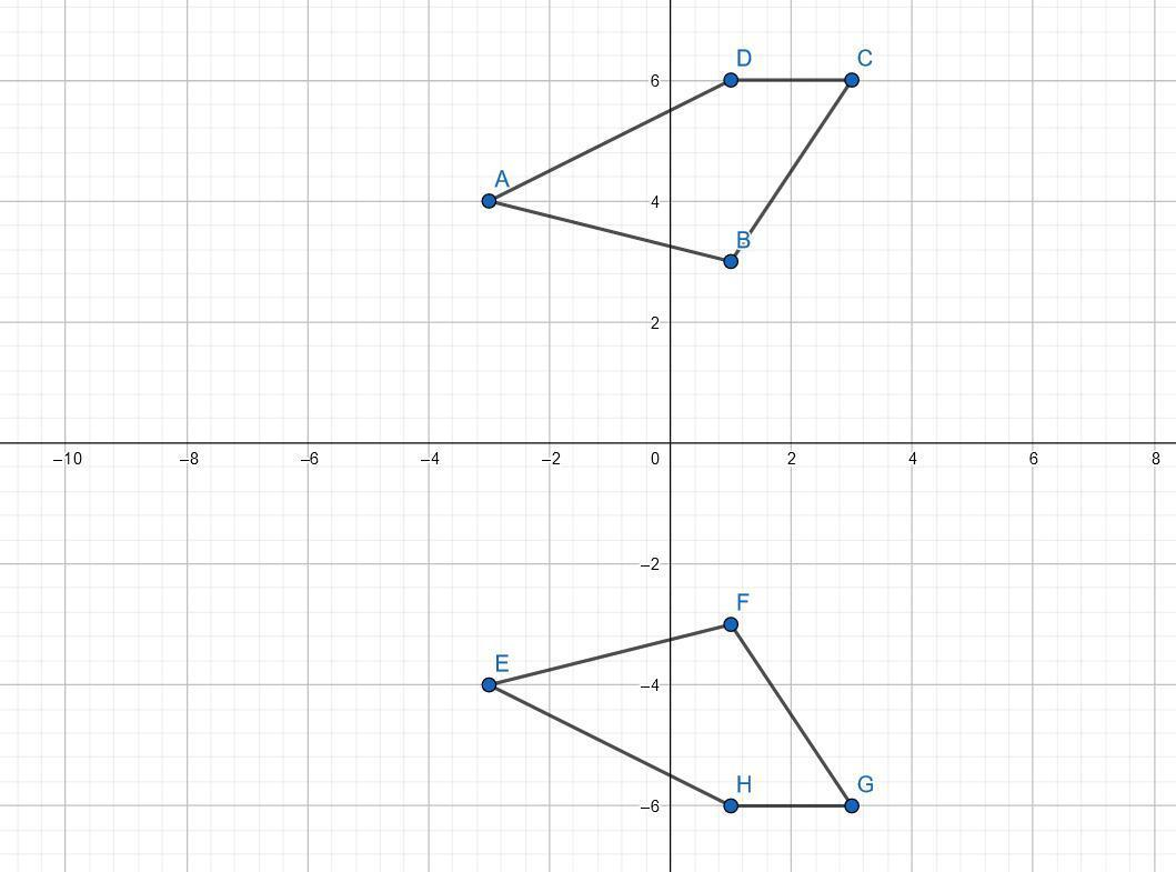 Quadrilateral Abcd Has Vertices A 3 4 B 1 3 C 3 6