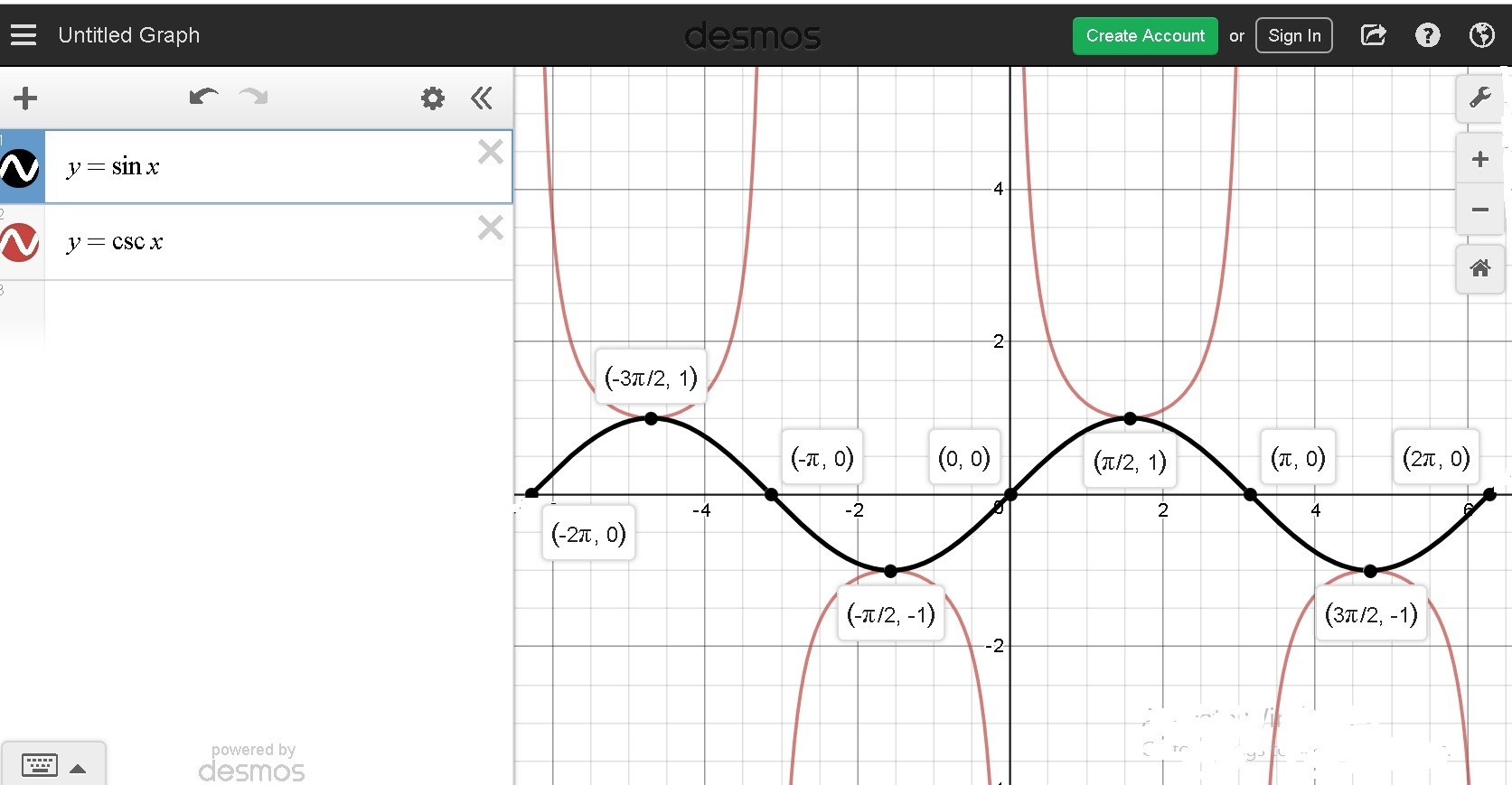 What are the graphs of y = sin x and y = csc x in the