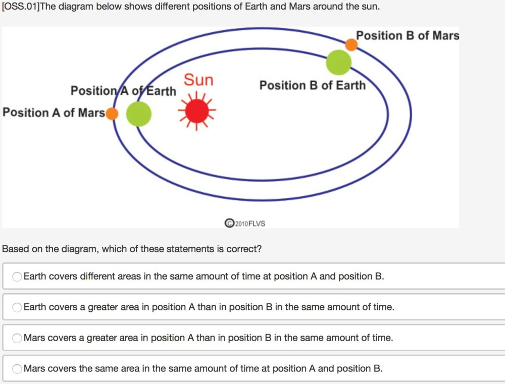 medium resolution of  oss 01 the diagram below shows different positions of earth and mars around the sun based on the diagram which of these statements is correct